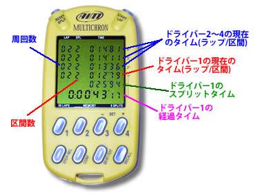 multichron_b.jpg